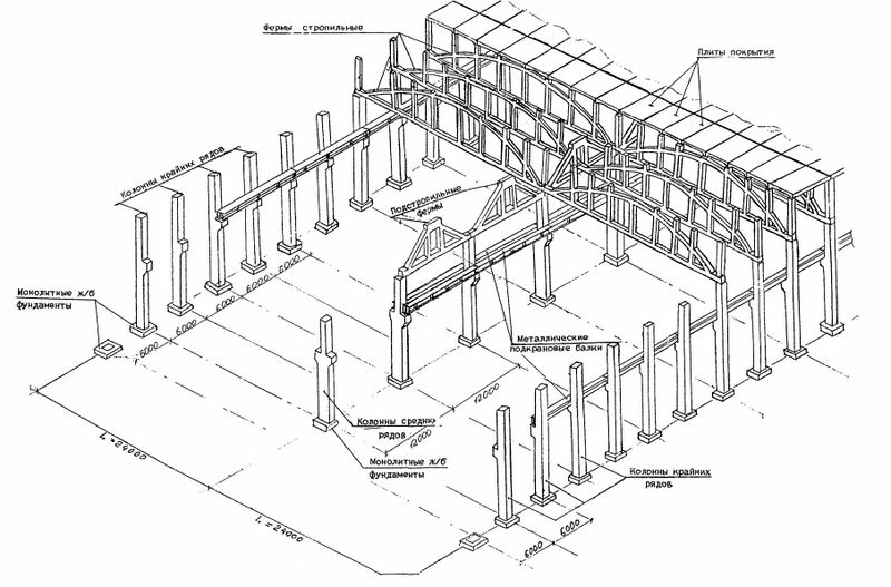 Монтажные железобетонные конструкции жби серии
